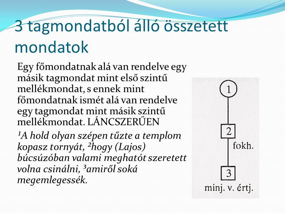 3 tagmondatból álló összetett mondatok Egy főmondatnak alá van rendelve egy másik tagmondat mint első szintű mellékmondat, s ennek mint főmondatnak is