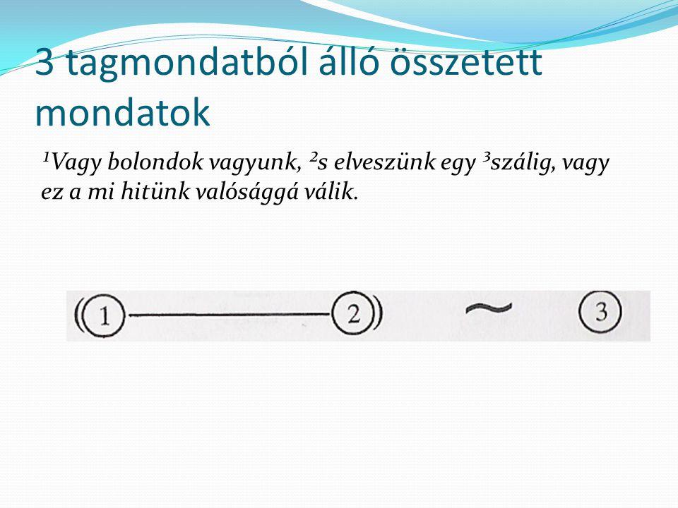 3 tagmondatból álló összetett mondatok 2.Hierarchia (is) van.
