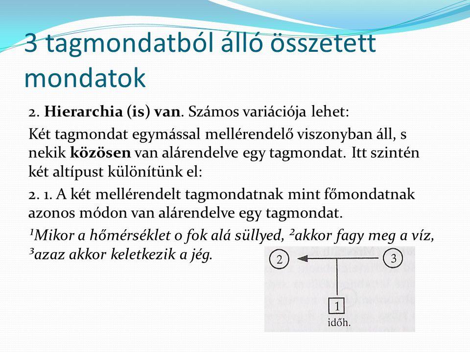 3 tagmondatból álló összetett mondatok 2. Hierarchia (is) van. Számos variációja lehet: Két tagmondat egymással mellérendelő viszonyban áll, s nekik k