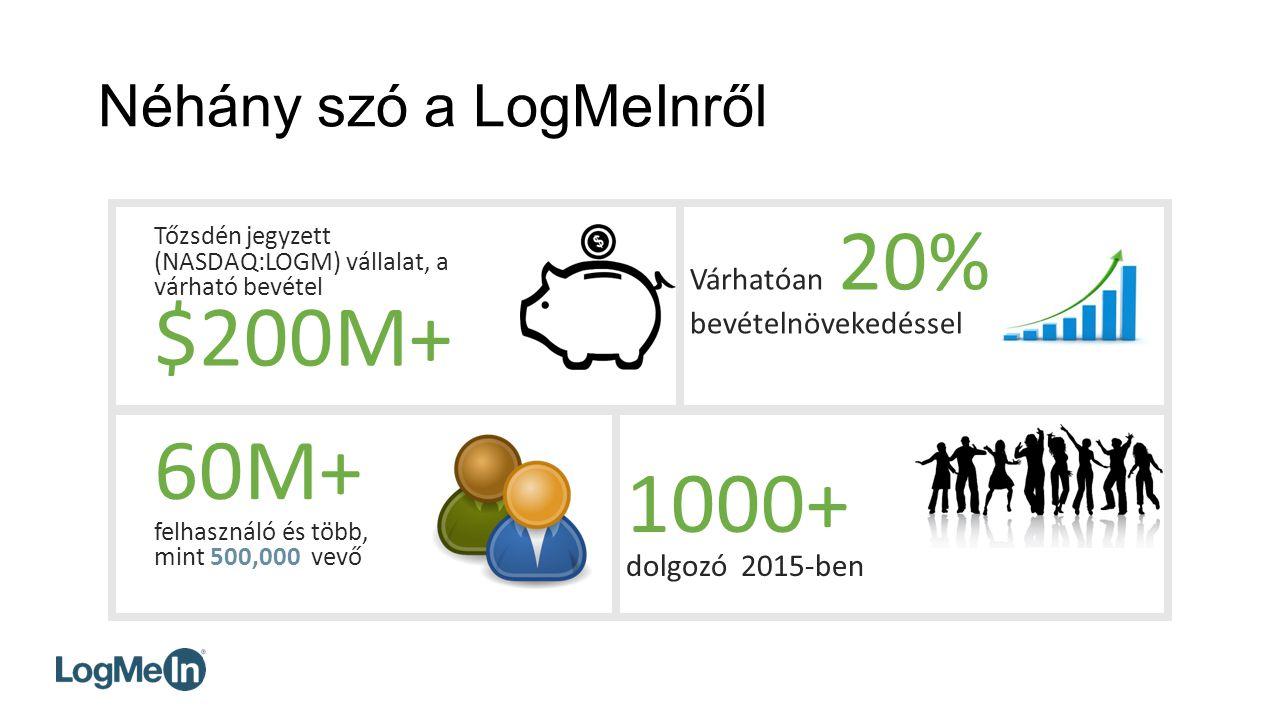 Néhány szó a LogMeInről Tőzsdén jegyzett (NASDAQ:LOGM) vállalat, a várható bevétel $200M+ Várhatóan 20% bevételnövekedéssel 1000+ dolgozó 2015-ben 60M+ felhasználó és több, mint 500,000 vevő