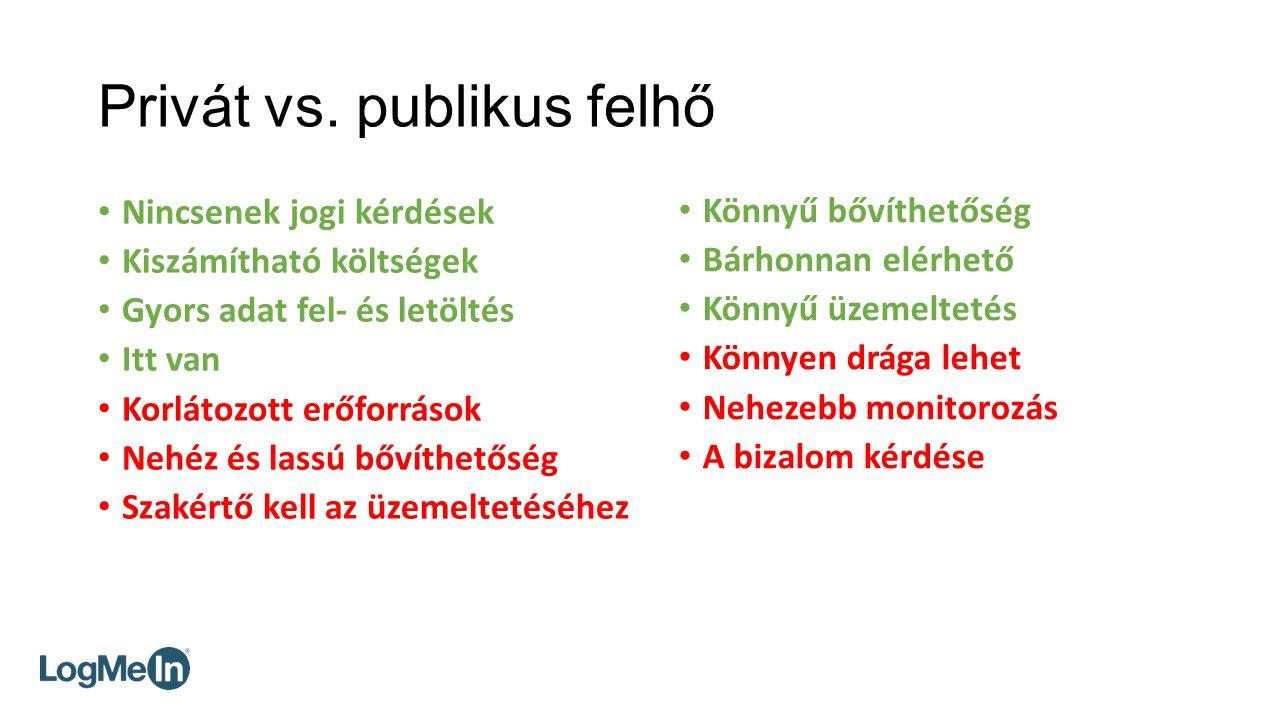 Privát vs. publikus felhő Nincsenek jogi kérdések Kiszámítható költségek Gyors adat fel- és letöltés Itt van Korlátozott erőforrások Nehéz és lassú bő
