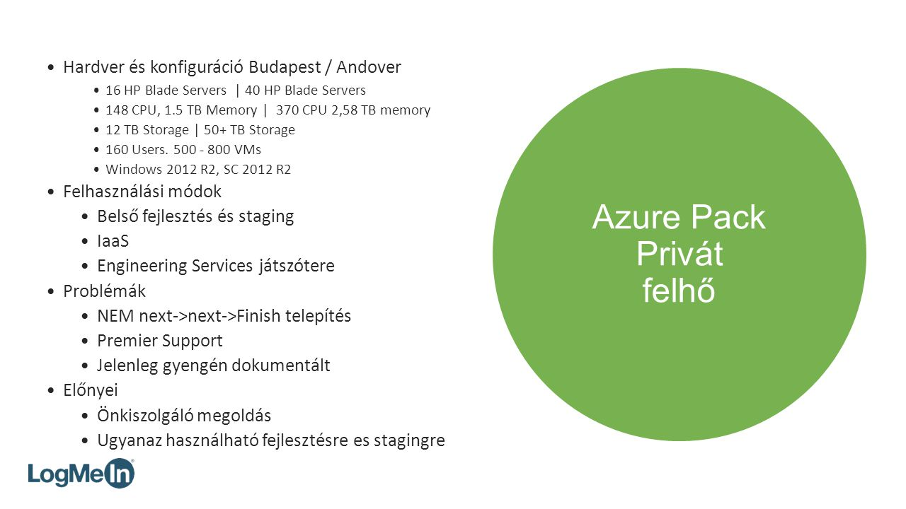 Azure Pack Privát felhő Hardver és konfiguráció Budapest / Andover 16 HP Blade Servers | 40 HP Blade Servers 148 CPU, 1.5 TB Memory | 370 CPU 2,58 TB memory 12 TB Storage | 50+ TB Storage 160 Users.