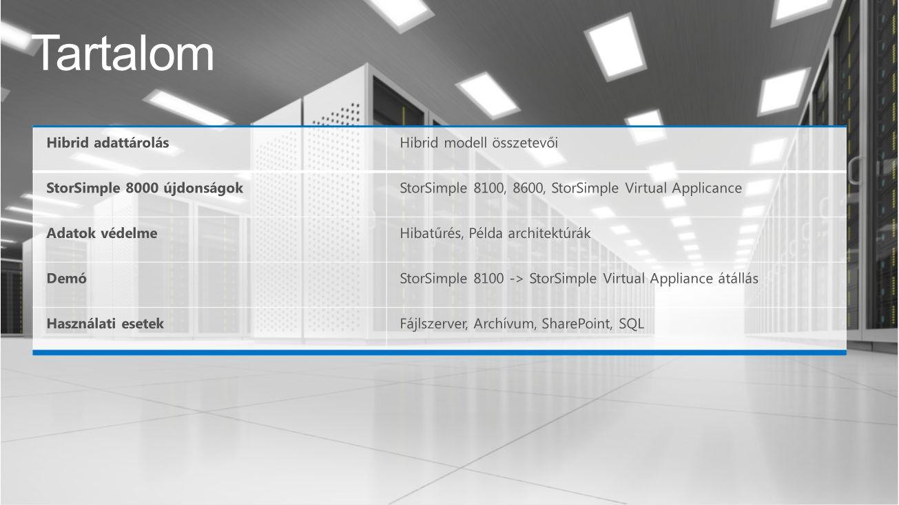 Fizikai vagy virtuális szerveren futó alkalmazások StorSimple Hybrid Storage Array Helyi adatközpont Microsoft Azure StorSimple Virtual Appliance Azure-ban futó alkalmazások Azure adatközpont Enterprise SAN tároló Inline deduplikáció, tömörítés és automata tiering Automatizált, saját adatközponton kívüli védelem a cloud snapshot-ok segítségével Rendkívül hatékony, helyszín-független katasztrófa visszaállítás Microsoft Azure StorSimple Manager Linux File Server VMware Server Windows File Server Konszolidált tároló és adat menedzsment Adatok mobilitása