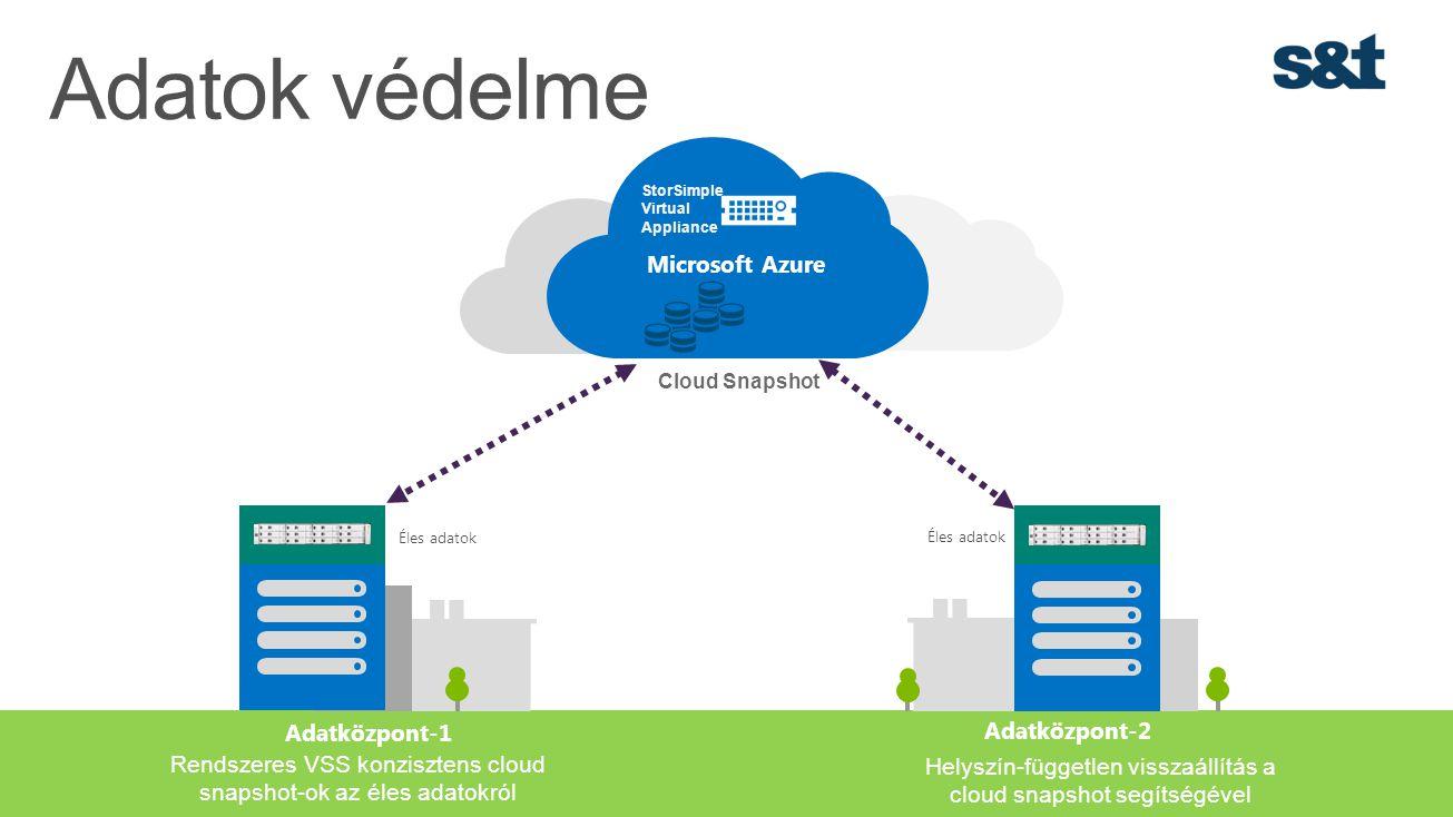 Microsoft Azure Éles adatok Cloud Snapshot Adatközpont-1 Adatközpont-2 Rendszeres VSS konzisztens cloud snapshot-ok az éles adatokról Helyszín-független visszaállítás a cloud snapshot segítségével StorSimple Virtual Appliance