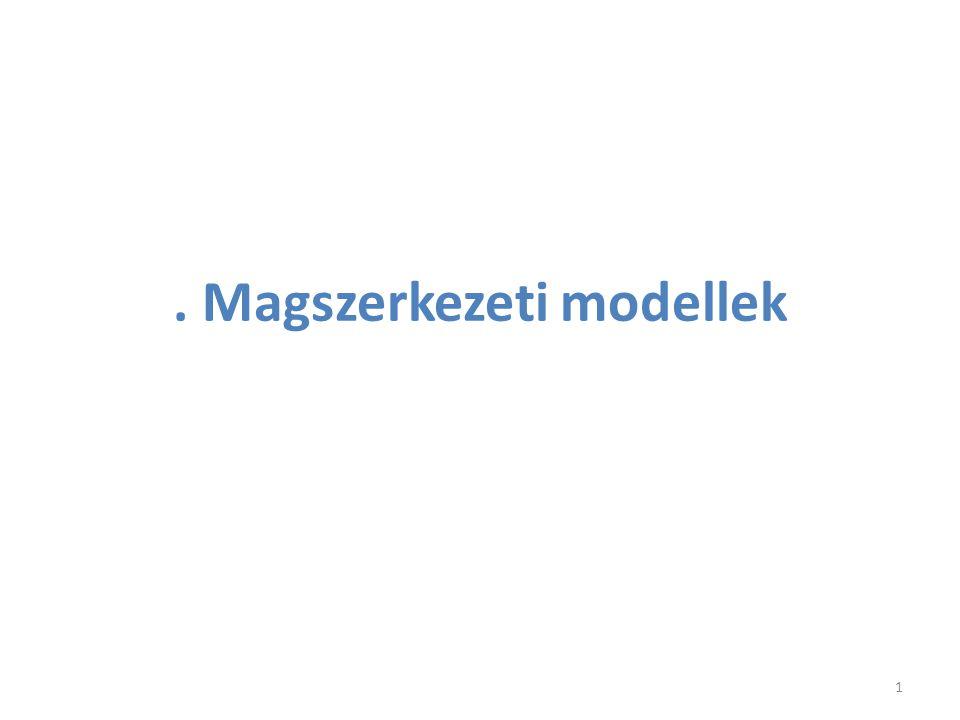 . Magszerkezeti modellek 1