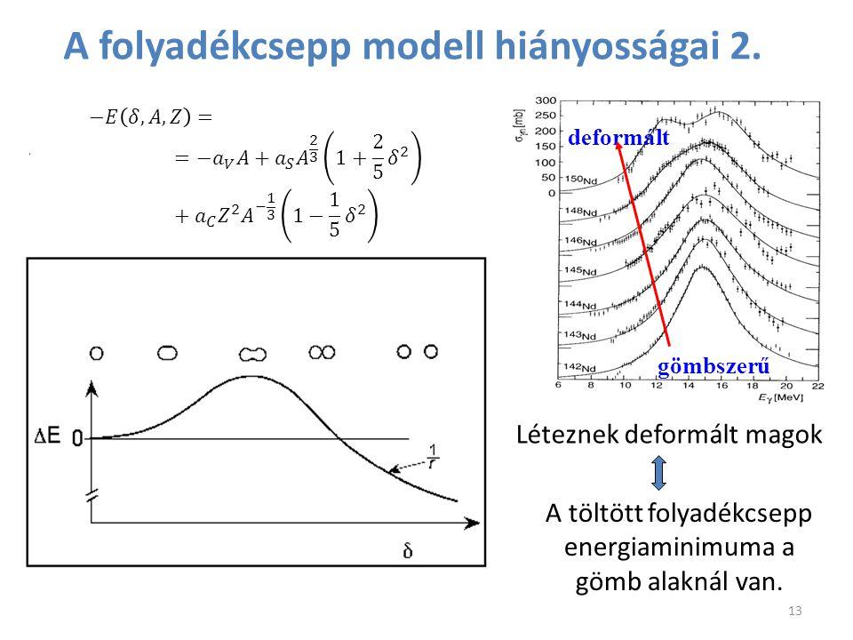 A folyadékcsepp modell hiányosságai 2. gömbszerű deformált A töltött folyadékcsepp energiaminimuma a gömb alaknál van. Léteznek deformált magok 13 _