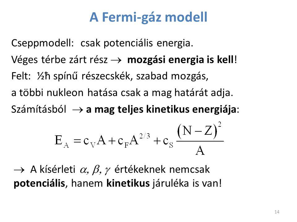 A Fermi-gáz modell Cseppmodell: csak potenciális energia. Véges térbe zárt rész  mozgási energia is kell! Felt: ½ħ spínű részecskék, szabad mozgás, a