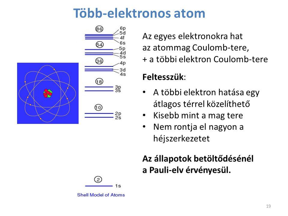Több-elektronos atom Az egyes elektronokra hat az atommag Coulomb-tere, + a többi elektron Coulomb-tere Feltesszük: A többi elektron hatása egy átlago