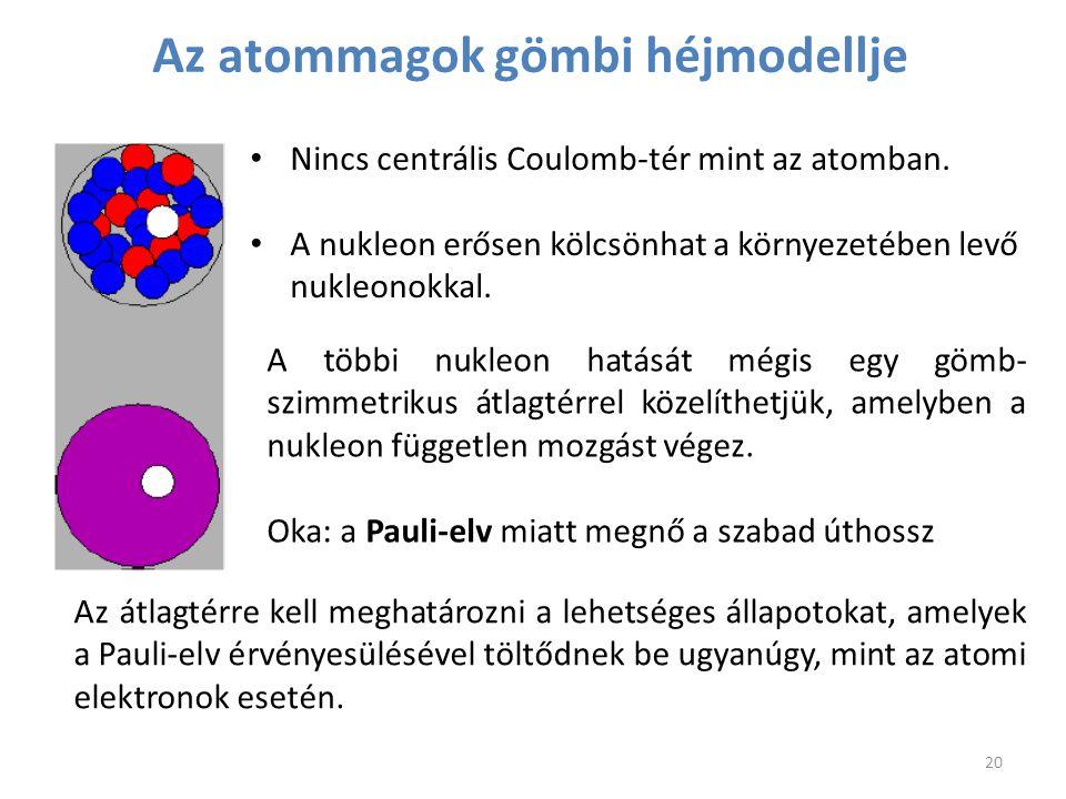 Az atommagok gömbi héjmodellje Nincs centrális Coulomb-tér mint az atomban. A nukleon erősen kölcsönhat a környezetében levő nukleonokkal. A többi nuk