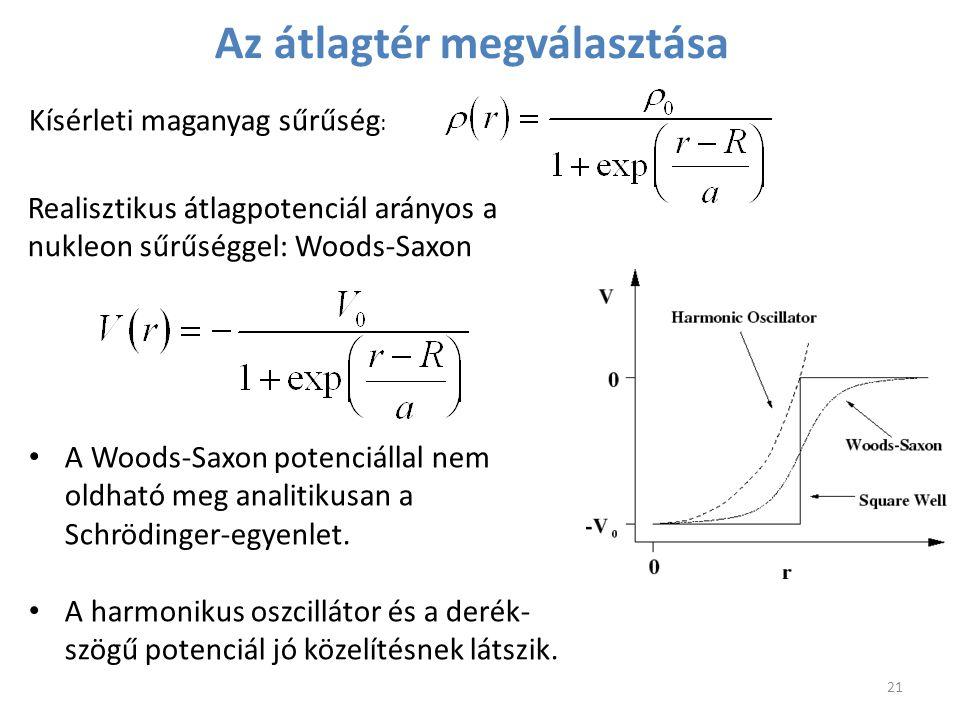 Az átlagtér megválasztása Kísérleti maganyag sűrűség : Realisztikus átlagpotenciál arányos a nukleon sűrűséggel: Woods-Saxon A Woods-Saxon potenciálla