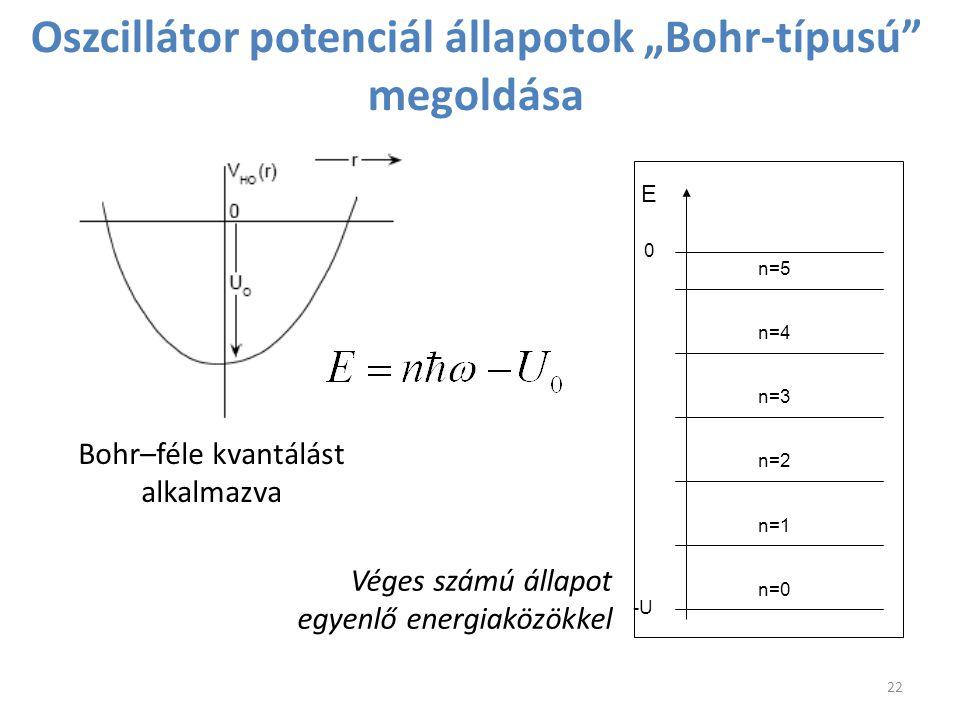 """Oszcillátor potenciál állapotok """"Bohr-típusú"""" megoldása Bohr–féle kvantálást alkalmazva -U 0 n=0 n=1 n=2 n=3 n=4 n=5 E Véges számú állapot egyenlő ene"""