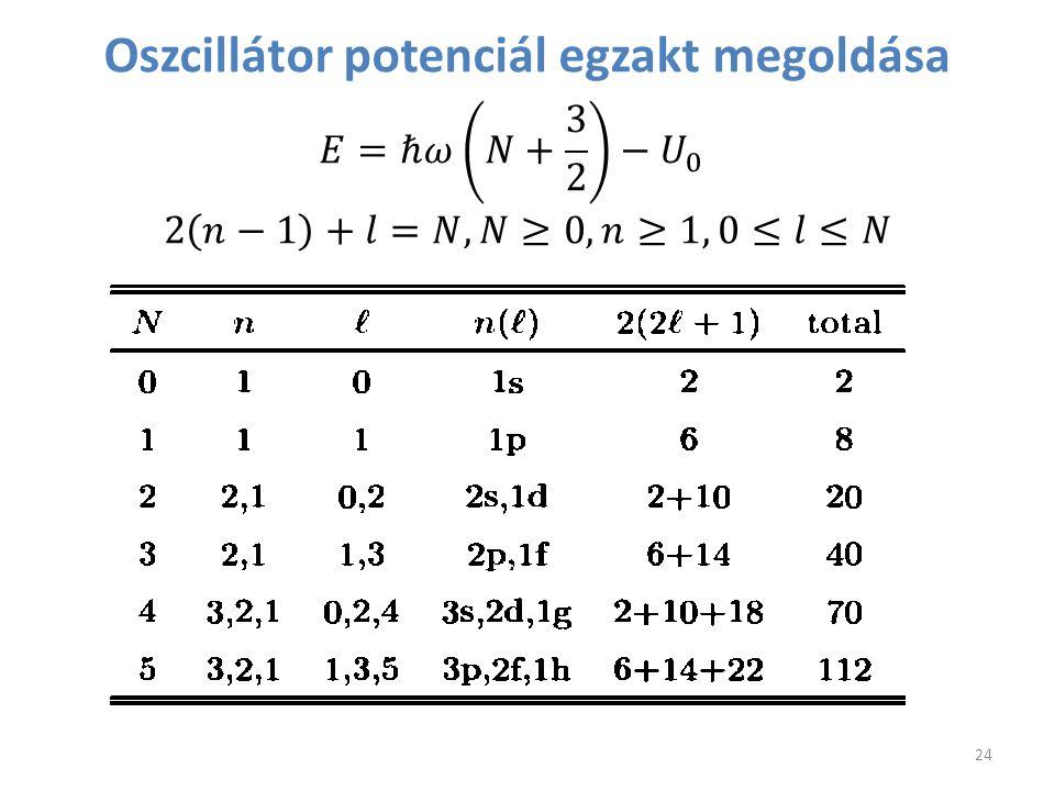 24 Oszcillátor potenciál egzakt megoldása