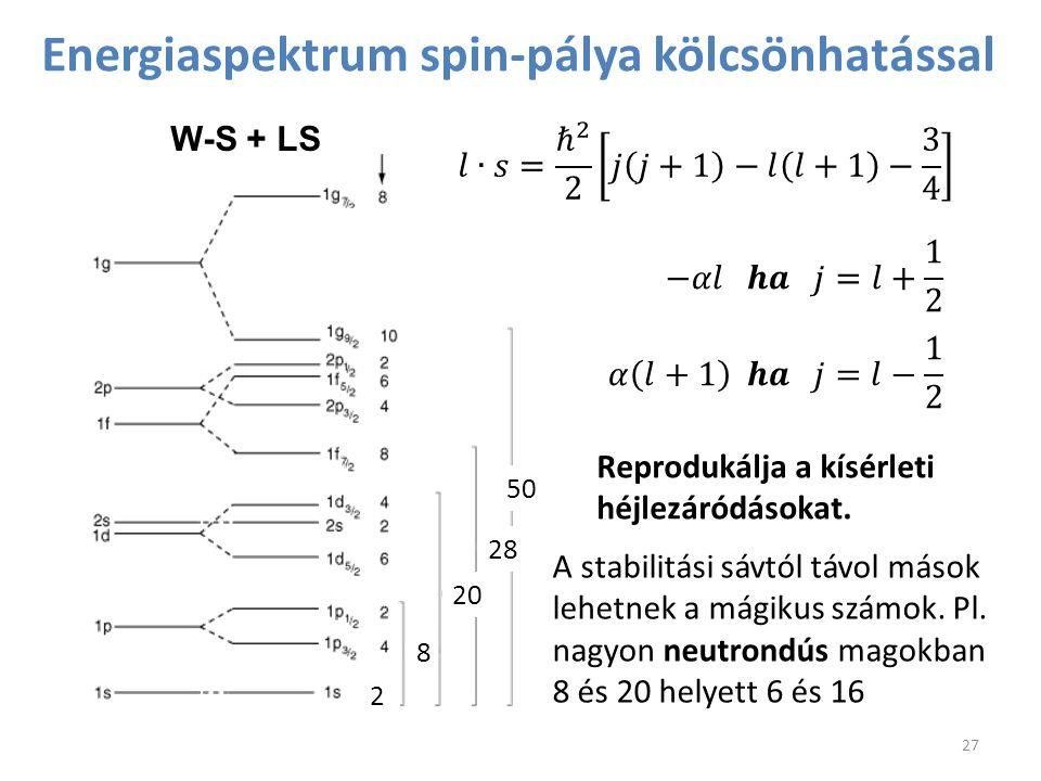 Energiaspektrum spin-pálya kölcsönhatással W-S + LS Reprodukálja a kísérleti héjlezáródásokat. A stabilitási sávtól távol mások lehetnek a mágikus szá