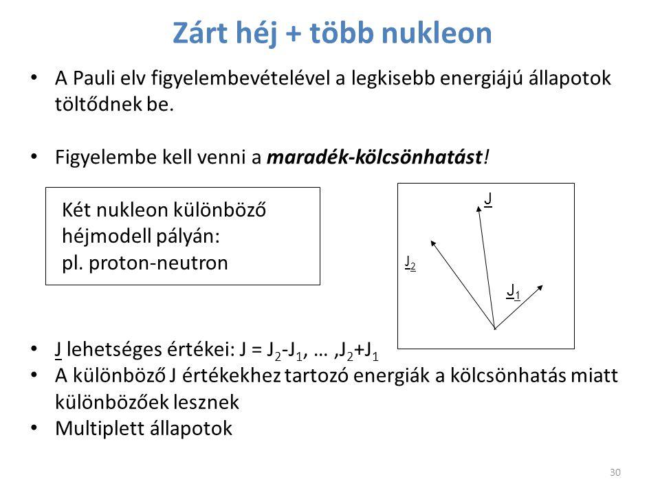 Zárt héj + több nukleon A Pauli elv figyelembevételével a legkisebb energiájú állapotok töltődnek be. Figyelembe kell venni a maradék-kölcsönhatást! J