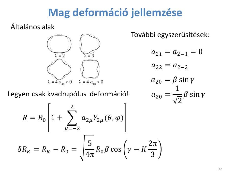 Mag deformáció jellemzése Általános alak Legyen csak kvadrupólus deformáció! 32 További egyszerűsítések: