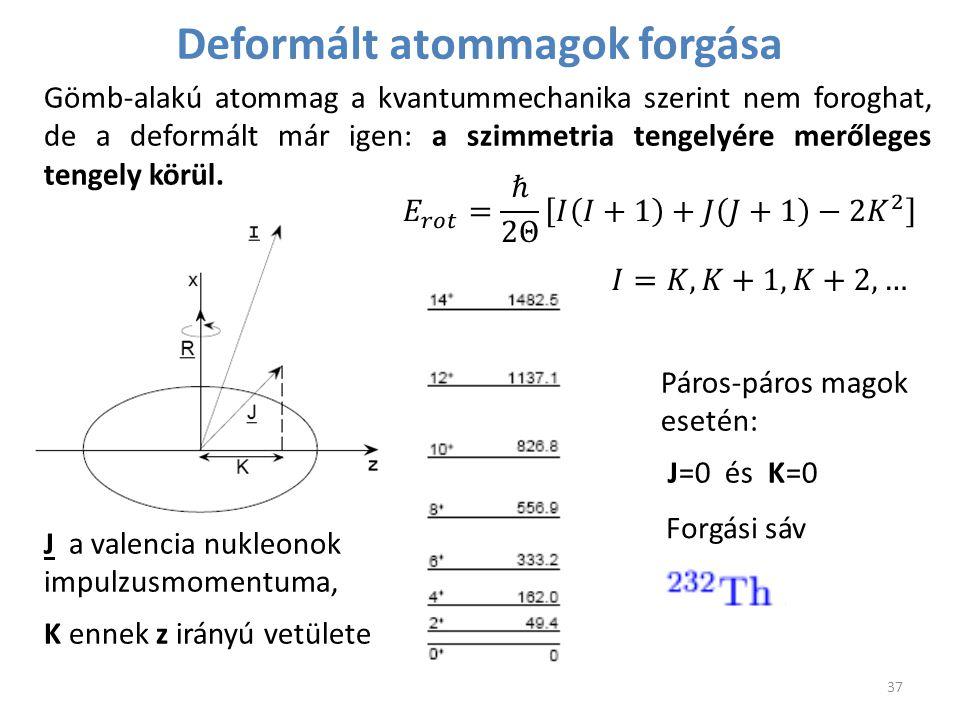Deformált atommagok forgása Gömb-alakú atommag a kvantummechanika szerint nem foroghat, de a deformált már igen: a szimmetria tengelyére merőleges ten
