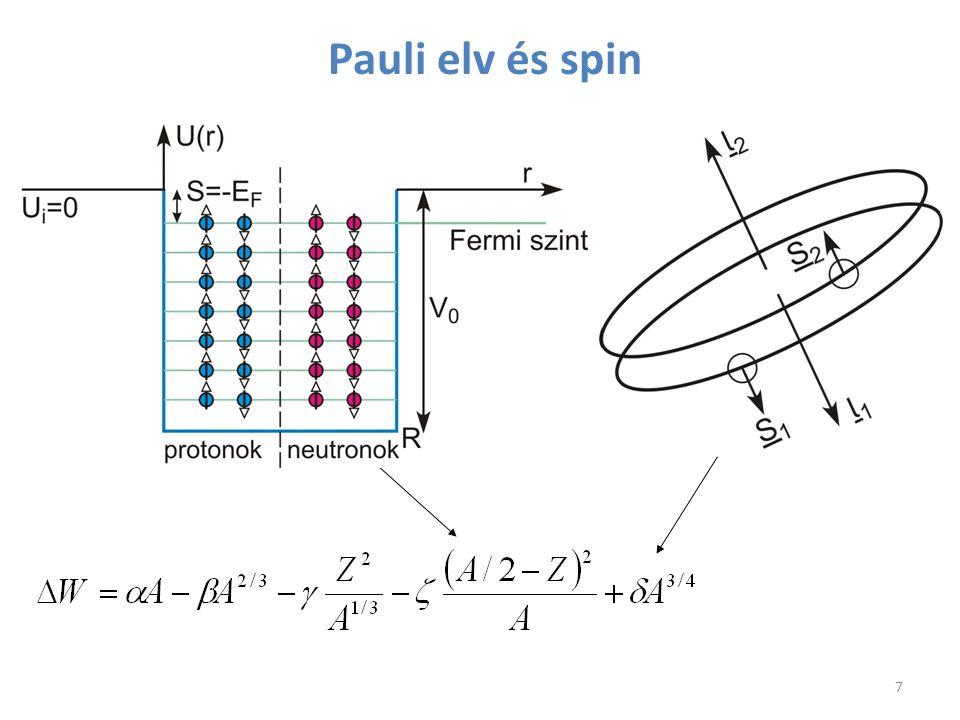 Héjszerkezet a hidrogén atomban (Sommerfeld modell) l az impulzusmomentum értékei: 0, …,(n-1); m az impulzusmomentum vetülete a z tengelyre, értékei: -l,…,0,…,l A Schrödinger egyenlet egzakt megoldása is ugyanezt adja.