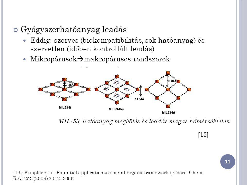 Gyógyszerhatóanyag leadás Eddig: szerves (biokompatibilitás, sok hatóanyag) és szervetlen (időben kontrollált leadás) Mikropórusok  makropórusos rend