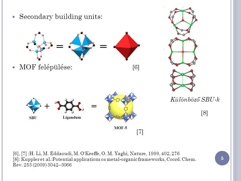 Secondary building units: MOF felépülése: Különböző SBU-k 5 [6] [7] [8] [6], [7] :H. Li, M. Eddaoudi, M. O'Keeffe, O. M. Yaghi, Nature, 1999, 402, 276