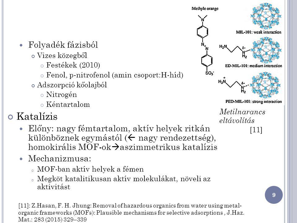Folyadék fázisból Vizes közegből Festékek (2010) Fenol, p-nitrofenol (amin csoport:H-híd) Adszorpció kőolajból Nitrogén Kéntartalom Katalízis Előny: n