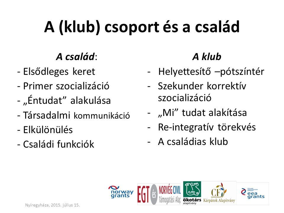 """A (klub) csoport és a család A család: - Elsődleges keret - Primer szocializáció - """"Éntudat"""" alakulása - Társadalmi kommunikáció - Elkülönülés - Csalá"""