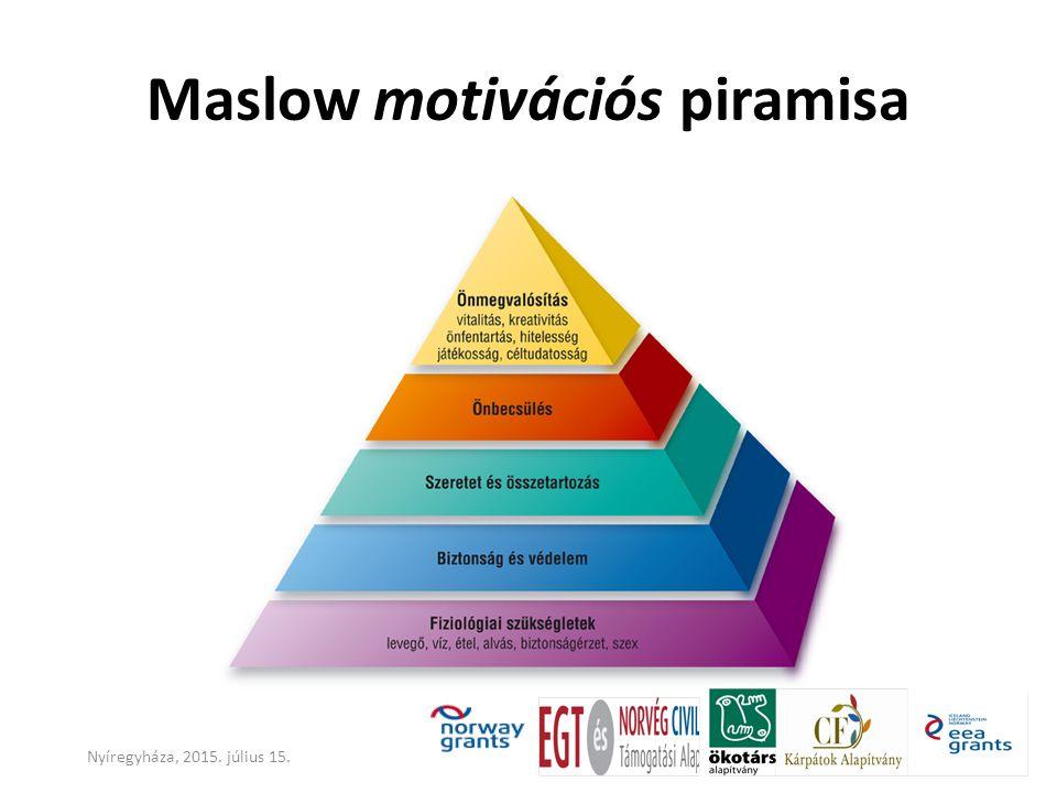 Maslow motivációs piramisa Nyíregyháza, 2015. július 15.