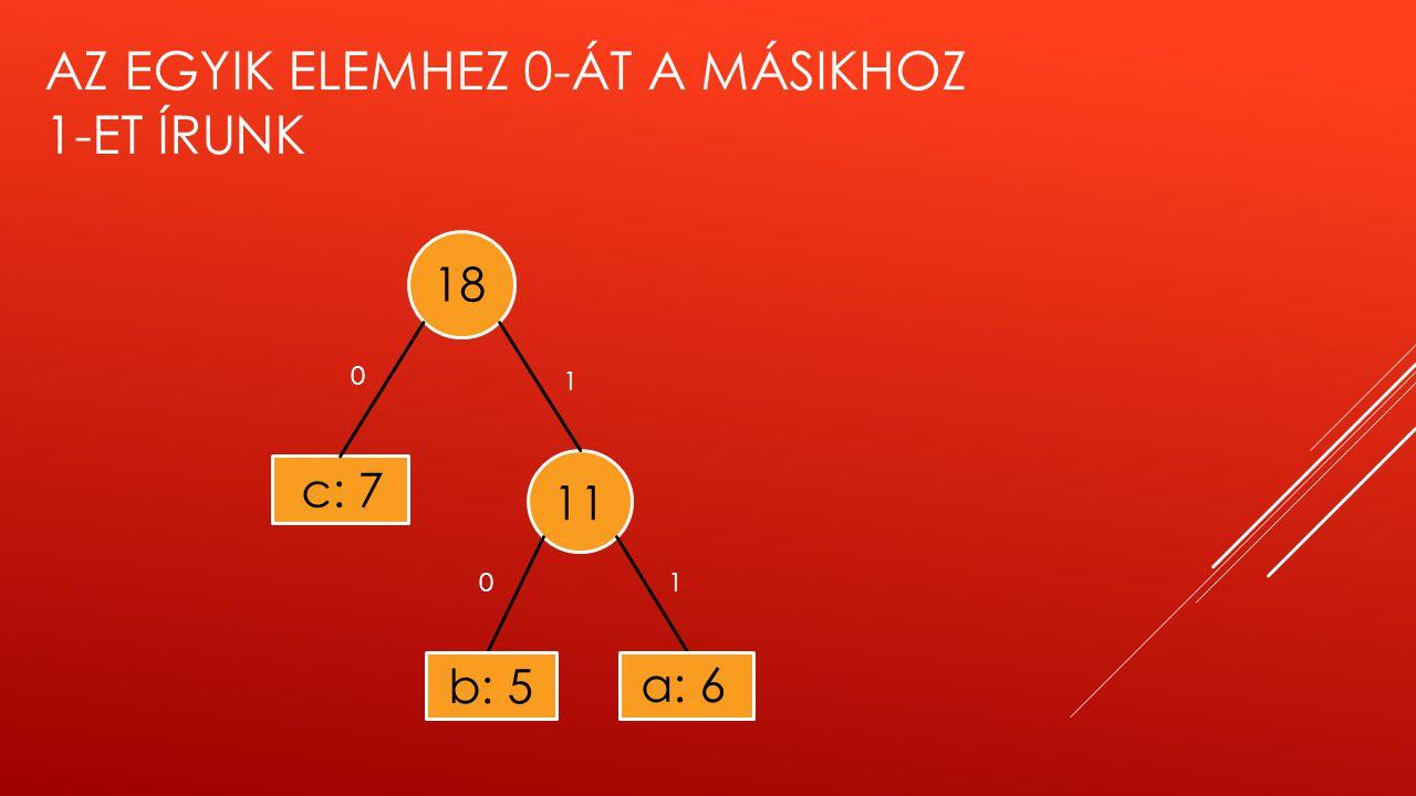 AZ EGYIK ELEMHEZ 0-ÁT A MÁSIKHOZ 1-ET ÍRUNK 11 b: 5 a: 6 c: 7 18 0 1 01
