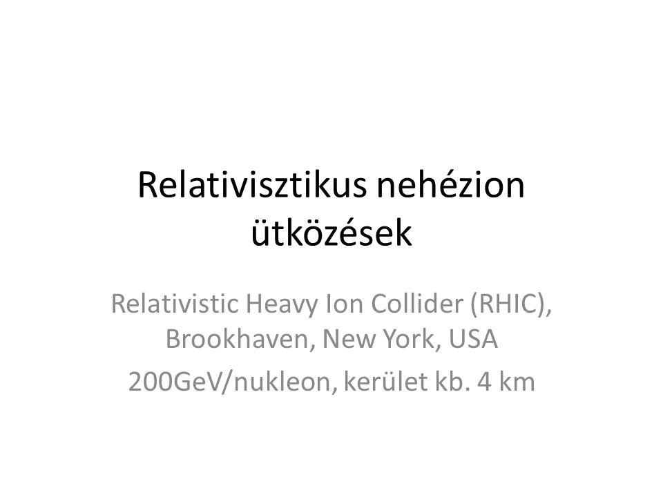 Relativisztikus nehézion ütközések Relativistic Heavy Ion Collider (RHIC), Brookhaven, New York, USA 200GeV/nukleon, kerület kb.