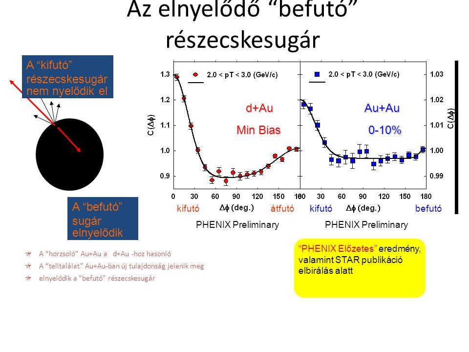 Az elnyelődő befutó részecskesugár60-90% PHENIX Preliminary A kifutó részecskesugár nem nyelődik el A befutó sugár elnyelődik d+AuAu+Au kifutó átfutóbefutó Min Bias 0-10% PHENIX Preliminary  A horzsoló Au+Au a d+Au -hoz hasonló  A telitalálat Au+Au-ban új tulajdonság jelenik meg  elnyelődik a befutó részecskesugár PHENIX Előzetes eredmény, valamint STAR publikáció elbirálás alatt