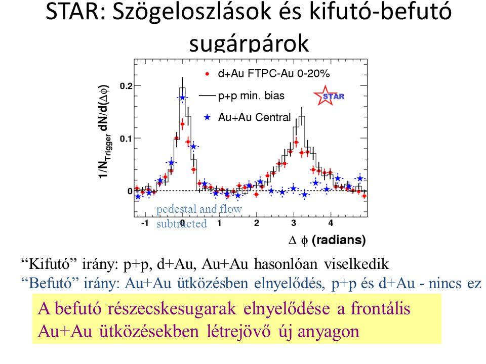 STAR: Szögeloszlások és kifutó-befutó sugárpárok pedestal and flow subtracted Kifutó irány: p+p, d+Au, Au+Au hasonlóan viselkedik Befutó irány: Au+Au ütközésben elnyelődés, p+p és d+Au - nincs ez A befutó részecskesugarak elnyelődése a frontális Au+Au ütközésekben létrejövő új anyagon
