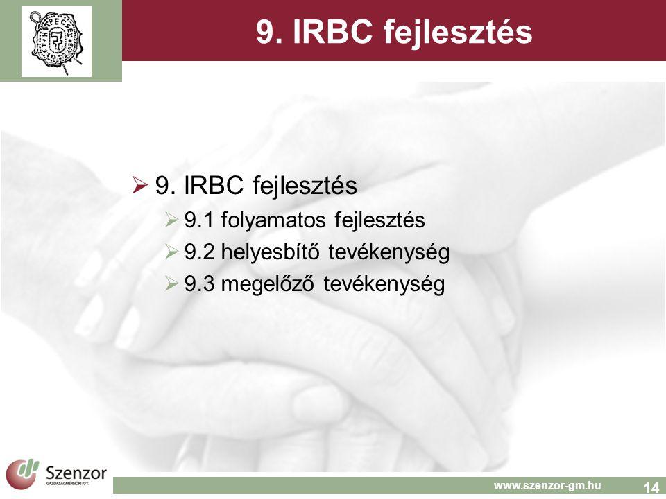 14 www.szenzor-gm.hu 9. IRBC fejlesztés  9.