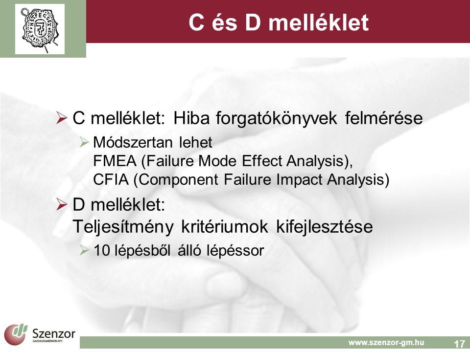 17 www.szenzor-gm.hu C és D melléklet  C melléklet: Hiba forgatókönyvek felmérése  Módszertan lehet FMEA (Failure Mode Effect Analysis), CFIA (Component Failure Impact Analysis)  D melléklet: Teljesítmény kritériumok kifejlesztése  10 lépésből álló lépéssor