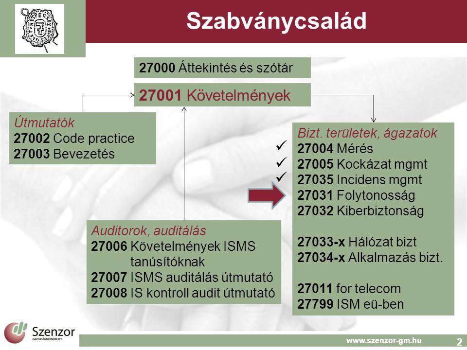 13 www.szenzor-gm.hu 8.
