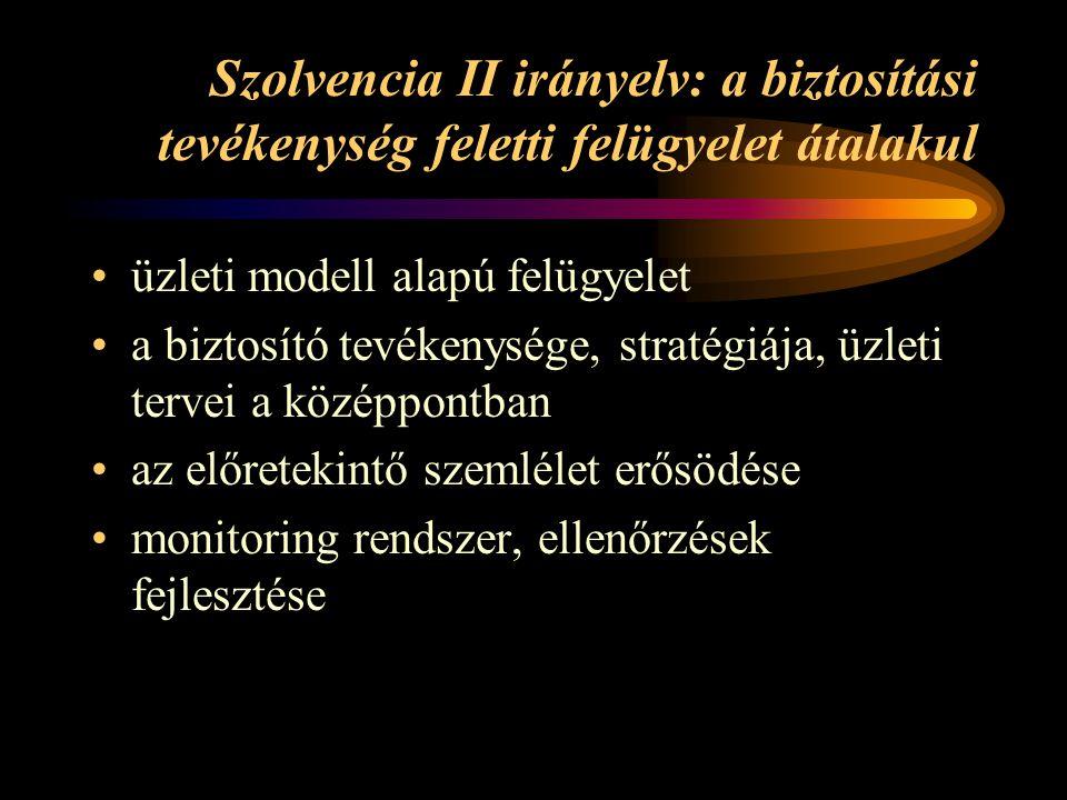 Szolvencia II irányelv: a biztosítási tevékenység feletti felügyelet átalakul üzleti modell alapú felügyelet a biztosító tevékenysége, stratégiája, üz