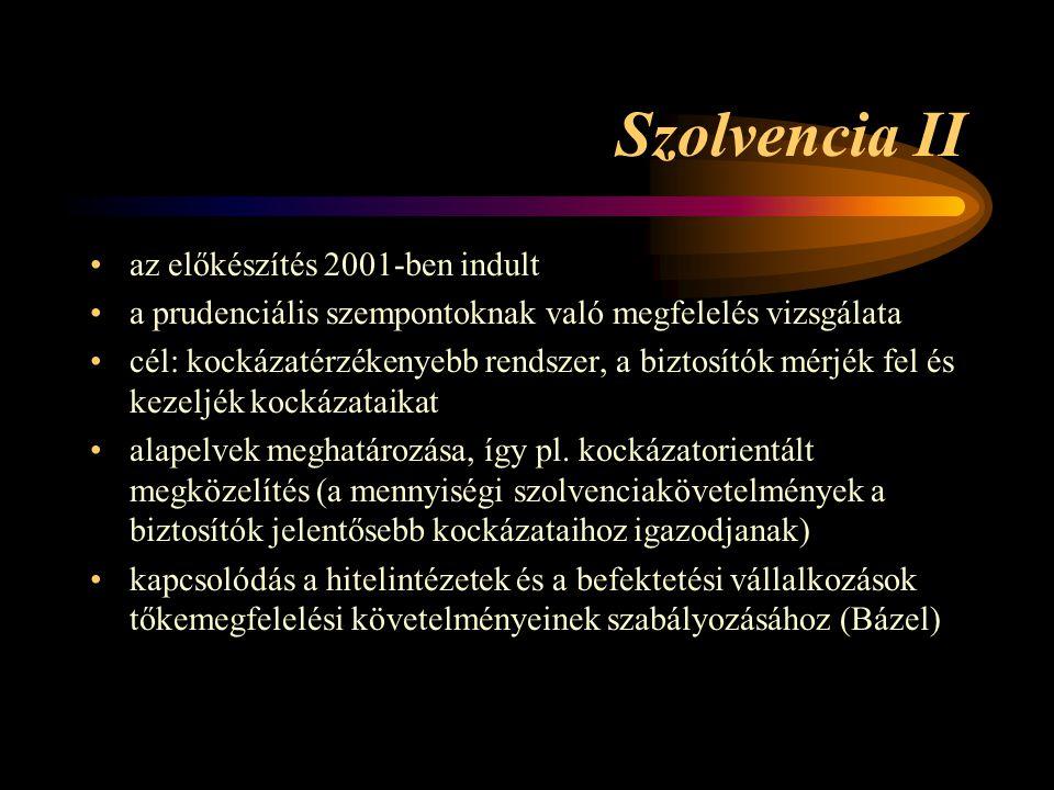 Szolvencia II az előkészítés 2001-ben indult a prudenciális szempontoknak való megfelelés vizsgálata cél: kockázatérzékenyebb rendszer, a biztosítók m