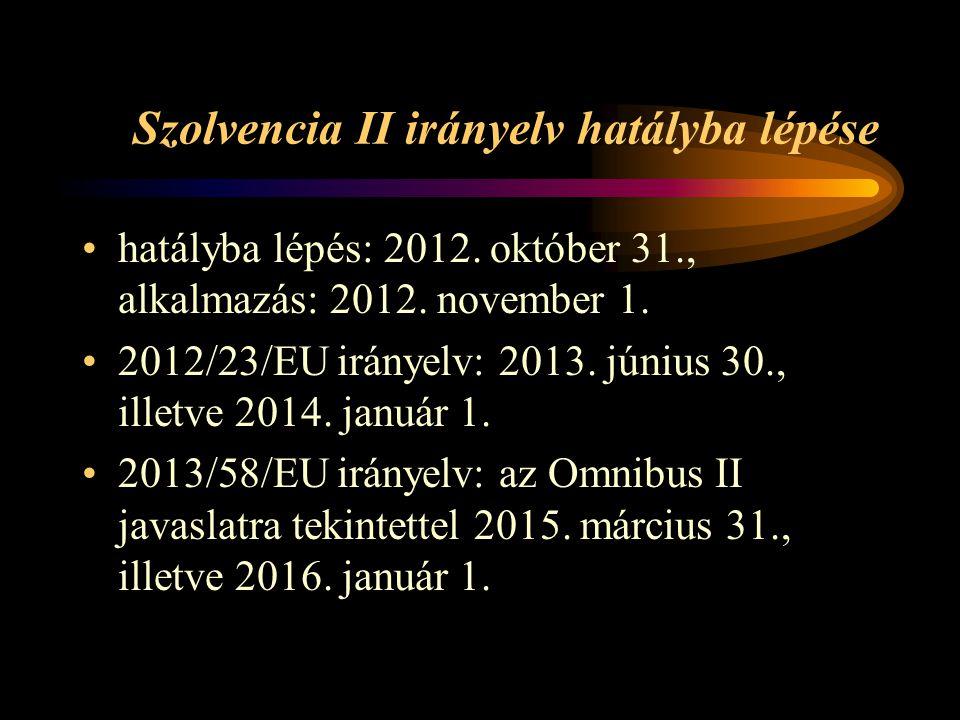 Szolvencia II irányelv hatályba lépése hatályba lépés: 2012. október 31., alkalmazás: 2012. november 1. 2012/23/EU irányelv: 2013. június 30., illetve
