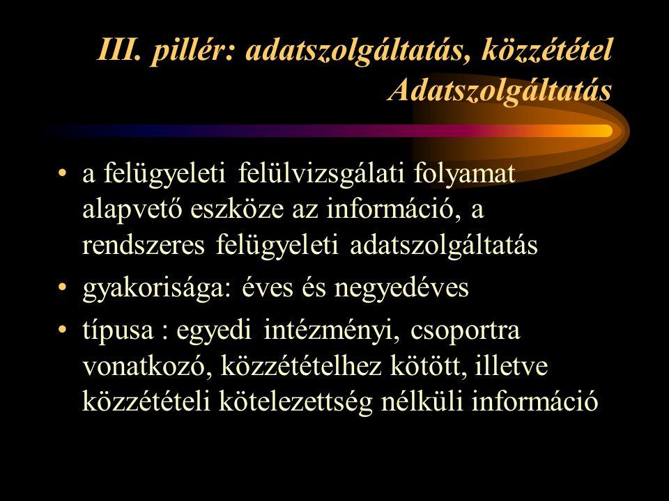 III. pillér: adatszolgáltatás, közzététel Adatszolgáltatás a felügyeleti felülvizsgálati folyamat alapvető eszköze az információ, a rendszeres felügye