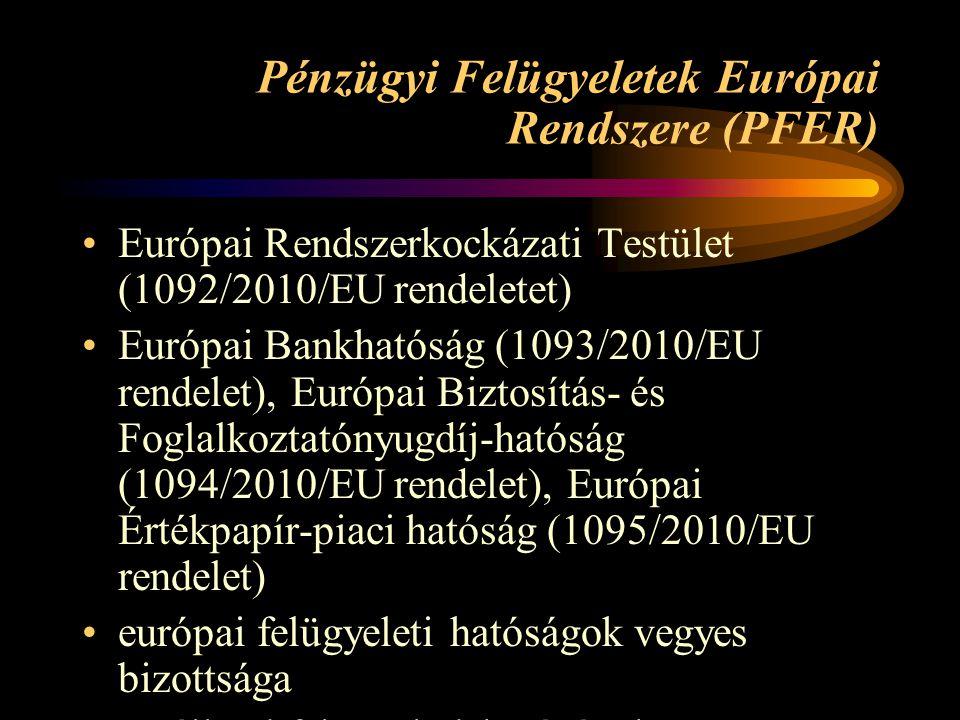 Pénzügyi Felügyeletek Európai Rendszere (PFER) Európai Rendszerkockázati Testület (1092/2010/EU rendeletet) Európai Bankhatóság (1093/2010/EU rendelet