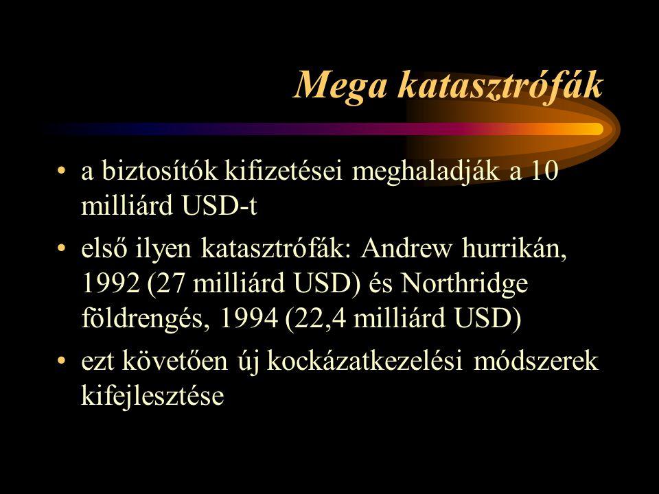 Mega katasztrófák a biztosítók kifizetései meghaladják a 10 milliárd USD-t első ilyen katasztrófák: Andrew hurrikán, 1992 (27 milliárd USD) és Northri