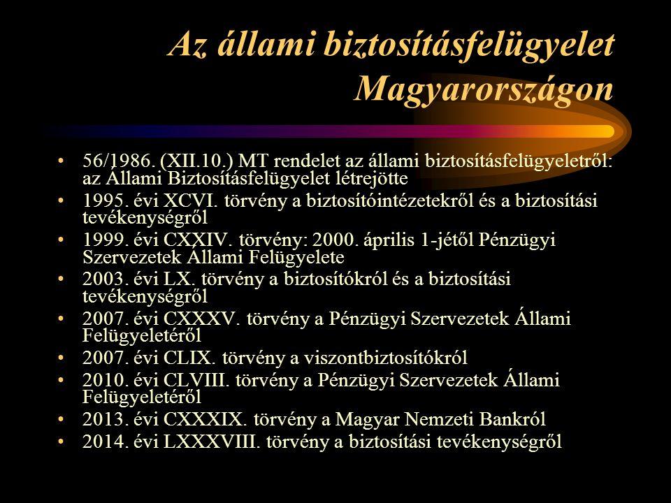 Az állami biztosításfelügyelet Magyarországon 56/1986. (XII.10.) MT rendelet az állami biztosításfelügyeletről: az Állami Biztosításfelügyelet létrejö