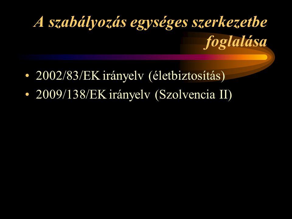 A szabályozás egységes szerkezetbe foglalása 2002/83/EK irányelv (életbiztosítás) 2009/138/EK irányelv (Szolvencia II)