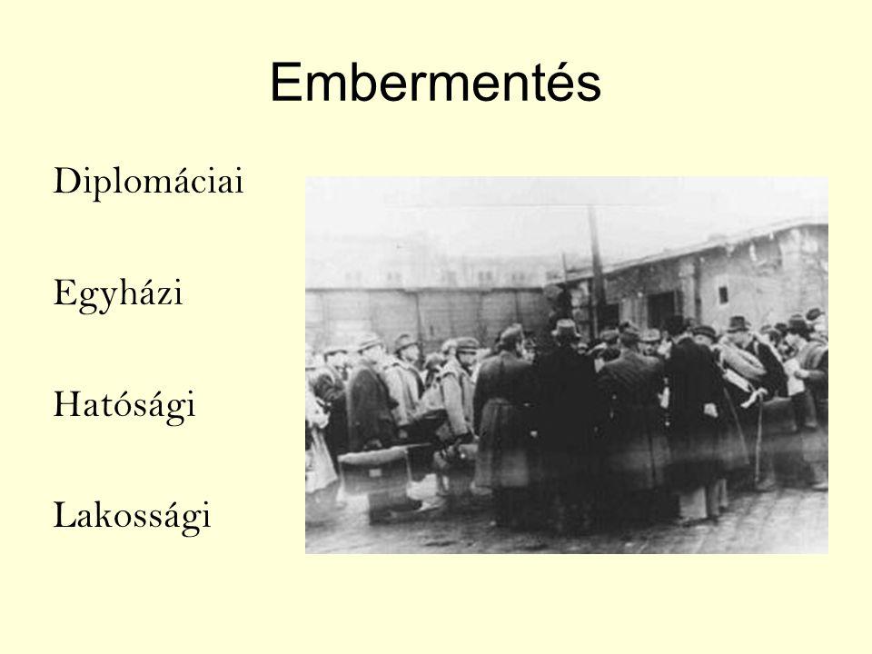 Embermentés Diplomáciai Egyházi Hatósági Lakossági