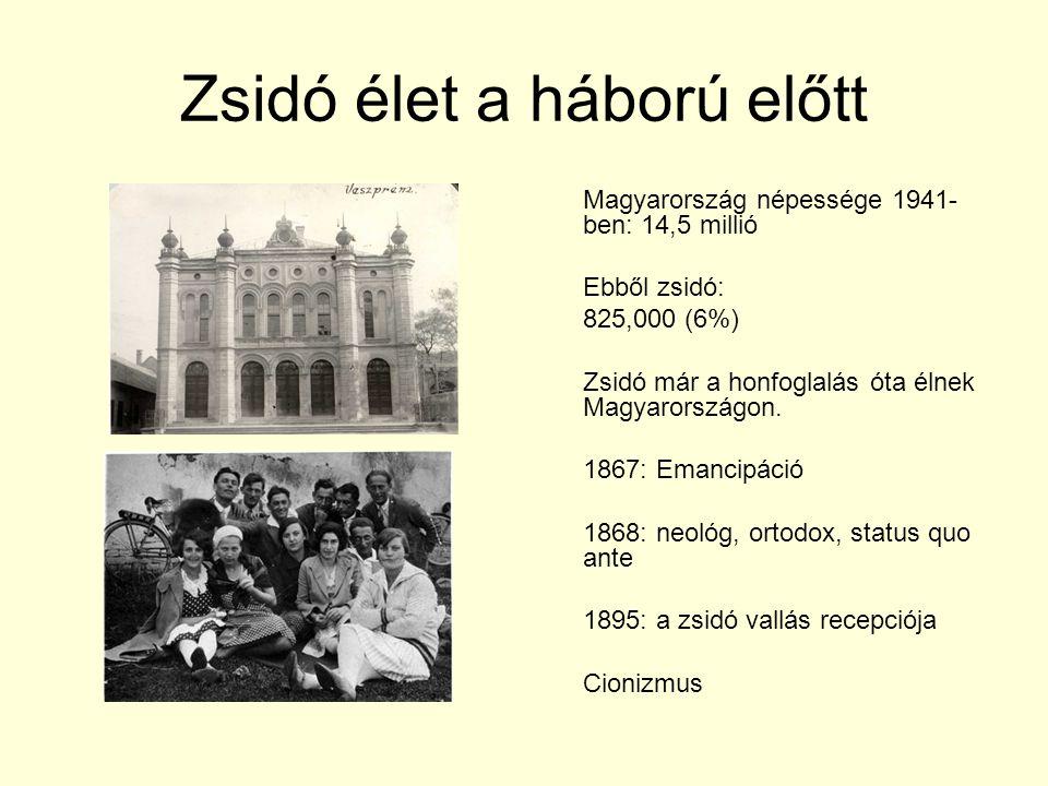 Zsidó élet a háború előtt Magyarország népessége 1941- ben: 14,5 millió Ebből zsidó: 825,000 (6%) Zsidó már a honfoglalás óta élnek Magyarországon. 18