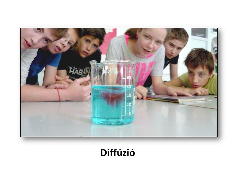 Diffúzió