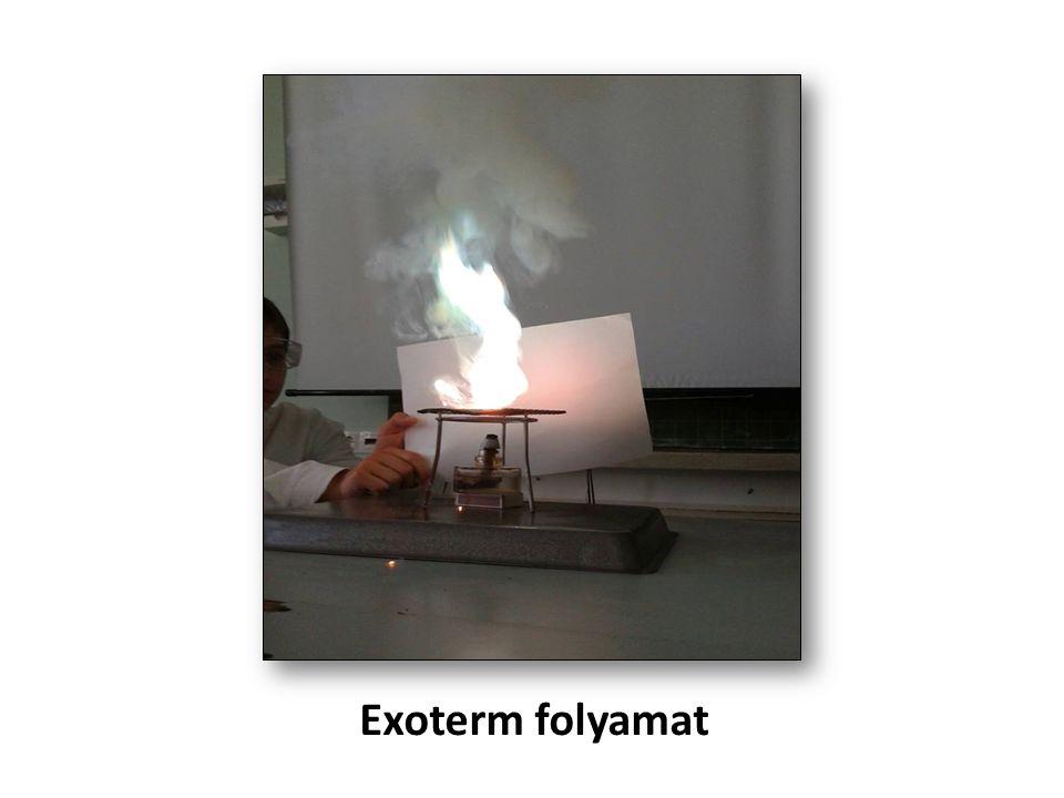 Exoterm folyamat