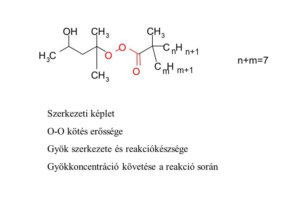 Szerkezeti képlet O-O kötés erőssége Gyök szerkezete és reakciókészsége Gyökkoncentráció követése a reakció során CH 3 O O OH CH 3 CH 3 O CH 3 C H n n+1 C H m m+1 n+m=7