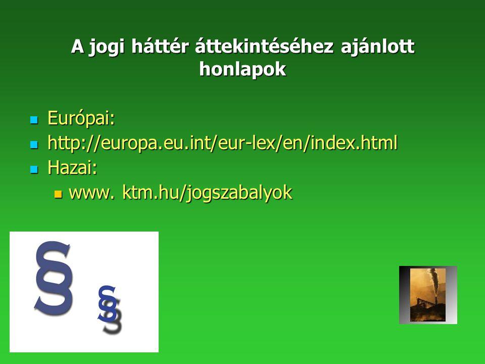 A jogi háttér áttekintéséhez ajánlott honlapok Európai: Európai: http://europa.eu.int/eur-lex/en/index.html http://europa.eu.int/eur-lex/en/index.html Hazai: Hazai: www.