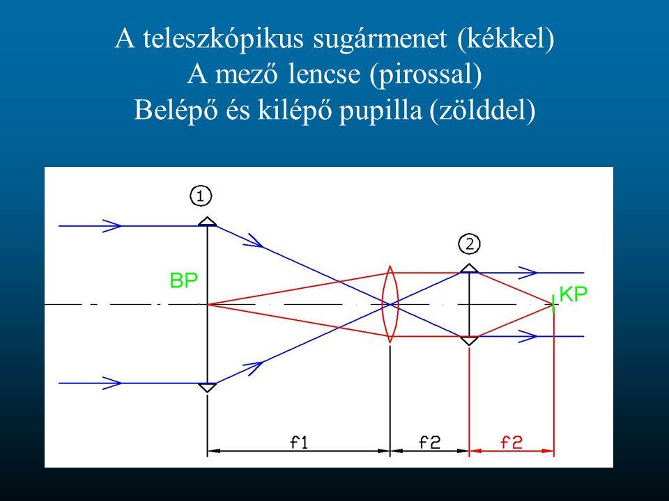 Két optikai rendszer egytengelyűsítése 1.
