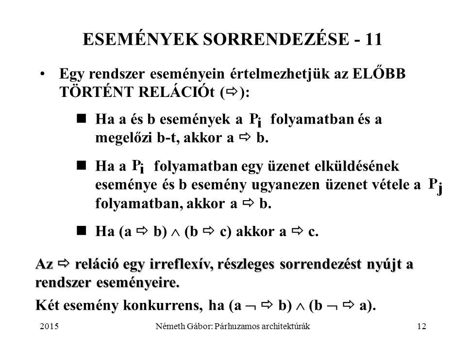 2015Németh Gábor: Párhuzamos architektúrák12 ESEMÉNYEK SORRENDEZÉSE - 11 Egy rendszer eseményein értelmezhetjük az ELŐBB TÖRTÉNT RELÁCIÓt (  ): Ha a és b események a folyamatban és a megelőzi b-t, akkor a  b.