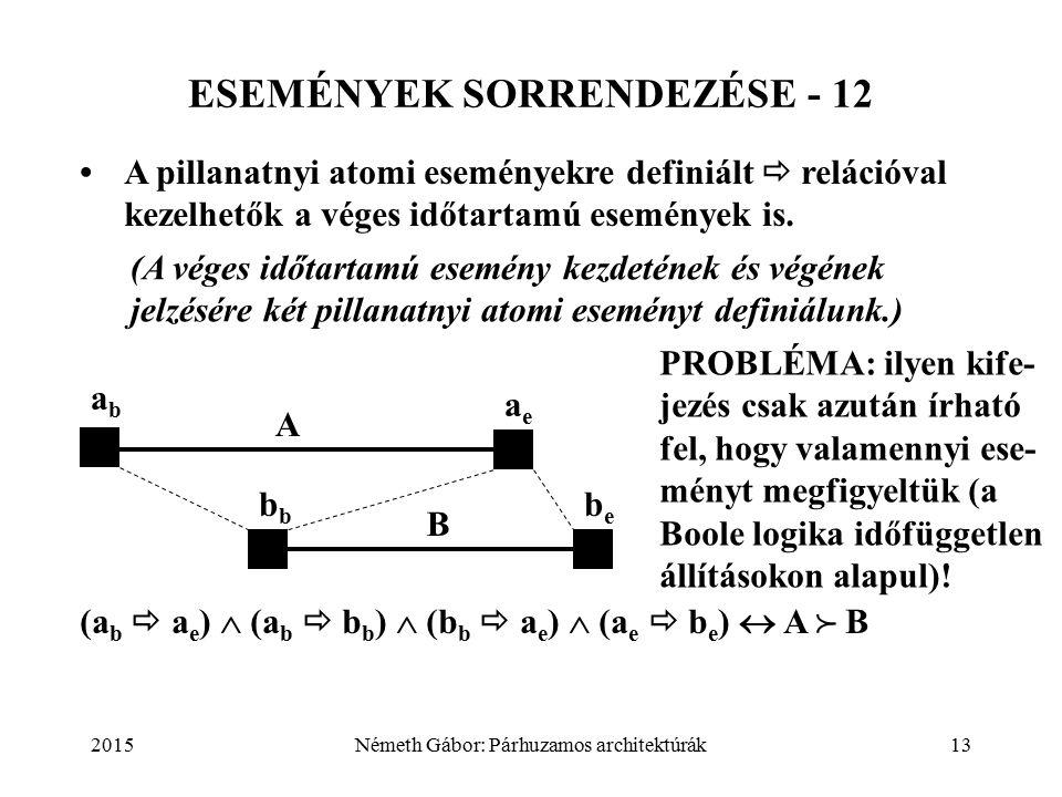 2015Németh Gábor: Párhuzamos architektúrák13 ESEMÉNYEK SORRENDEZÉSE - 12 (A véges időtartamú esemény kezdetének és végének jelzésére két pillanatnyi atomi eseményt definiálunk.) abab aeae b bebe (a b  a e )  (a b  b b )  (b b  a e )  (a e  b e )  A  B PROBLÉMA: ilyen kife- jezés csak azután írható fel, hogy valamennyi ese- ményt megfigyeltük (a Boole logika időfüggetlen állításokon alapul).